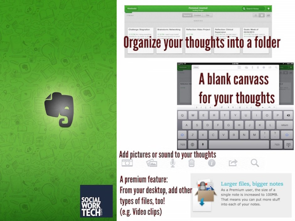 Image of Evernote features: Organize your thoughts into a folder, a blank canvass for your thoughts,  add pictures or sounds to your thoughts, premium feature: add other files (e.g. video) to your note!