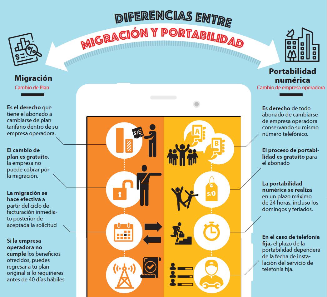 Diferencias entre migración y portabilidad