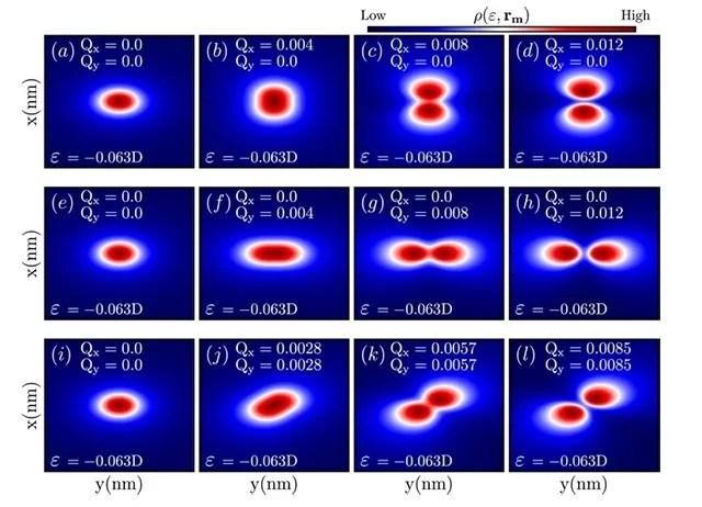 https://i0.wp.com/socientifica.com.br/wp-content/uploads/2019/07/quebra-de-simetria.jpg?resize=640%2C462&ssl=1