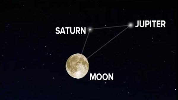 Lua Jupiter e saturno