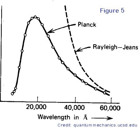 String Theory – part 4: Quantum Mechanics