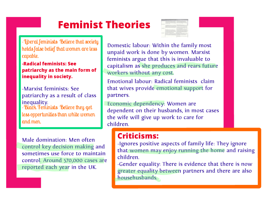 Feminist Views Of The Family Marxist And Radical