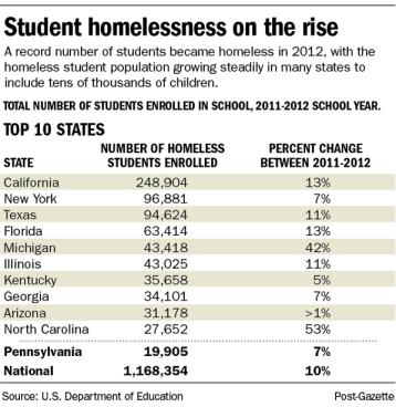 homelessbig-png