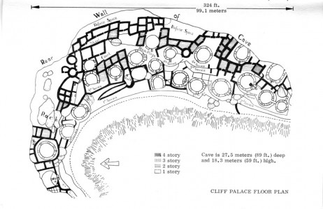 An Ancient Example of Cluster Planning: Pit Houses and