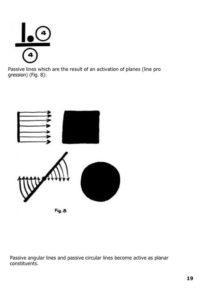 Paul Klee, Pedagogical sketchbook, 1968