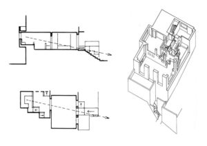 """I do not draw plans, facades or sections"": Adolf Loos and"
