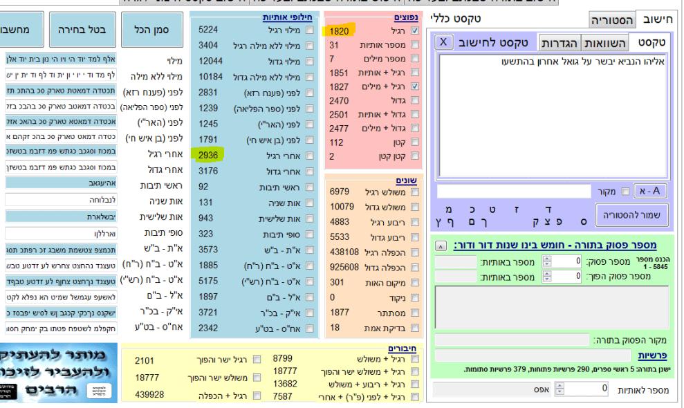 """כשנכתוב אליהו הנביא יבשר על גואל אחרון בהתשע""""ו = נקבל 1820 - והפלא היותר גדול שאותיות לפני (ניקח כל אות ונחשב את האות שלפניה) 2936 - שזה שווה תשע""""ו במשולש = 2936"""