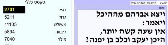 ויצא אברהם