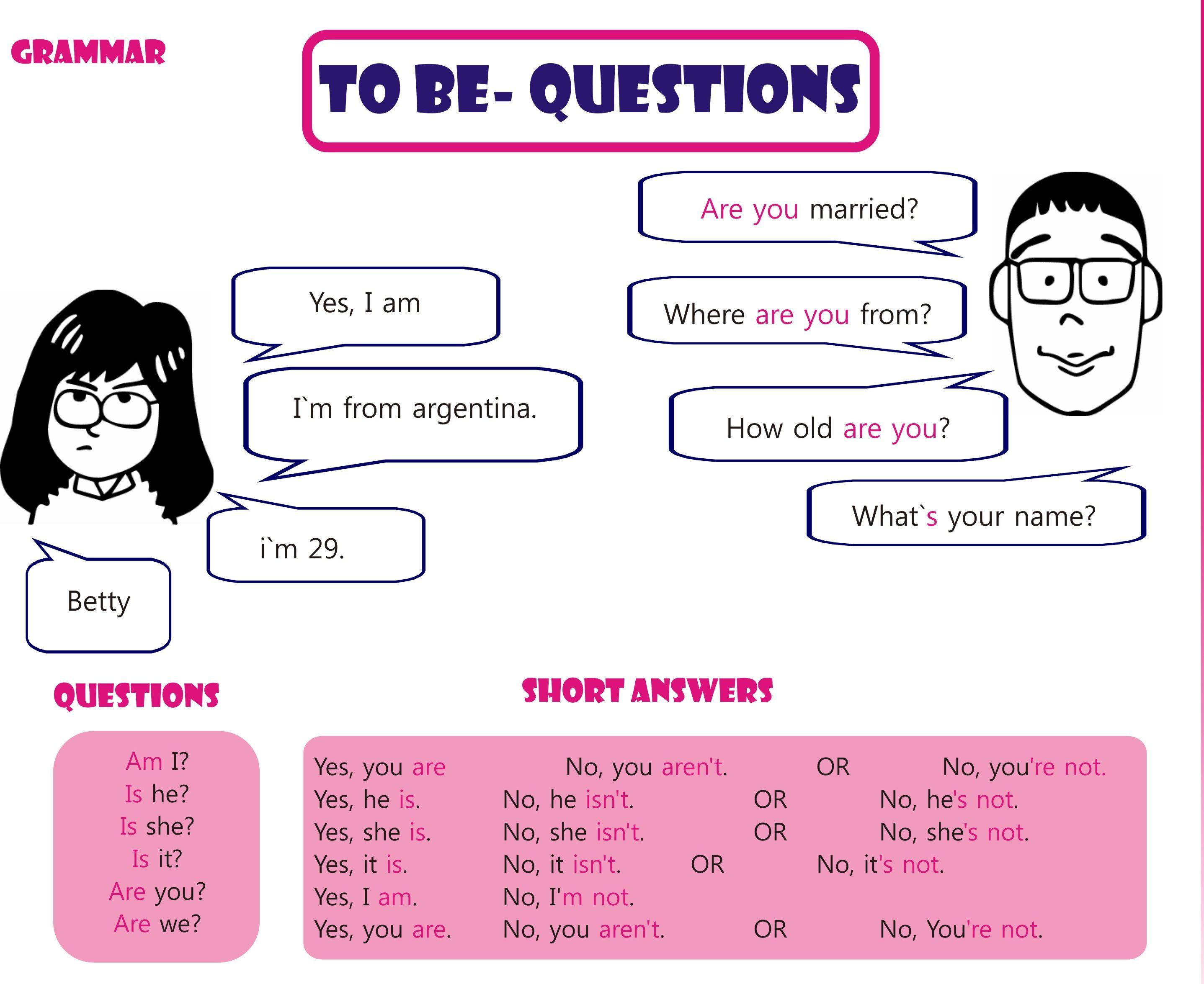 Questions Using Verb Be Edutechrd