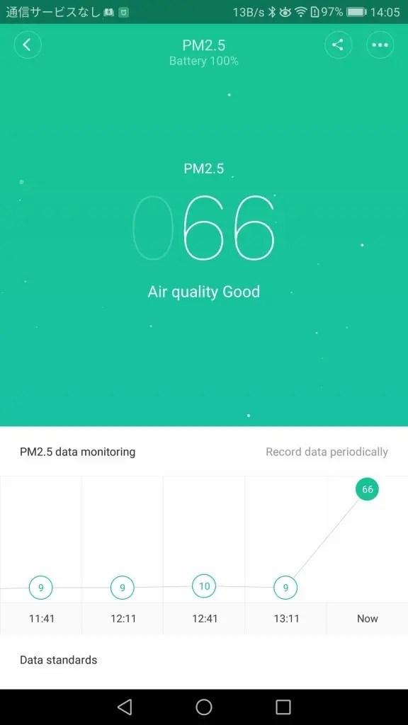 野焼き 晴れ間を覆い尽くす PM2.5 66