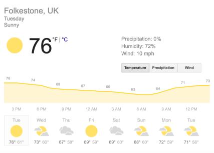 Weather Folkestone