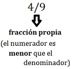 Definition of proper fraction - What it is, Meaning and Concept