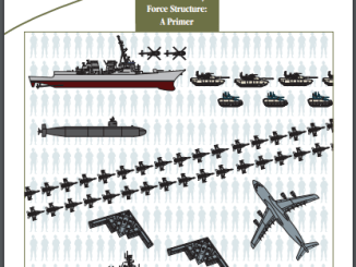 U.S. Military Force Structure