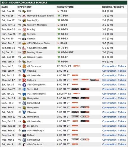 South Florida Bulls Men's Basketball Schedule | by Matthew Manuri | SoFloBulls.com |