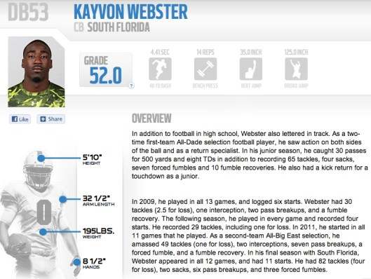 Kayvon Webster Elevates Draft Stock at NFL Combine | by Matthew Manuri | SoFloBulls.com |