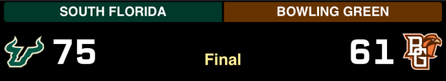 South Florida vs Bowling Green 2013 | Final Score - USF 75, BG 61