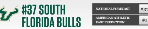 Athlon Sports Ranks USF #37 for 2016 SoFloBulls.com (905x174)
