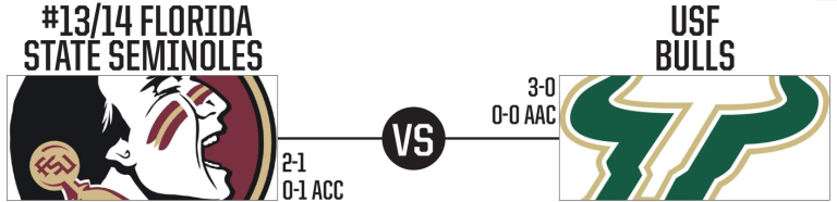 #BeatFSU FSU vs. USF Stat Comparison Pre-Game Graphic HD SNAP | SoFloBulls.com (1659x402)