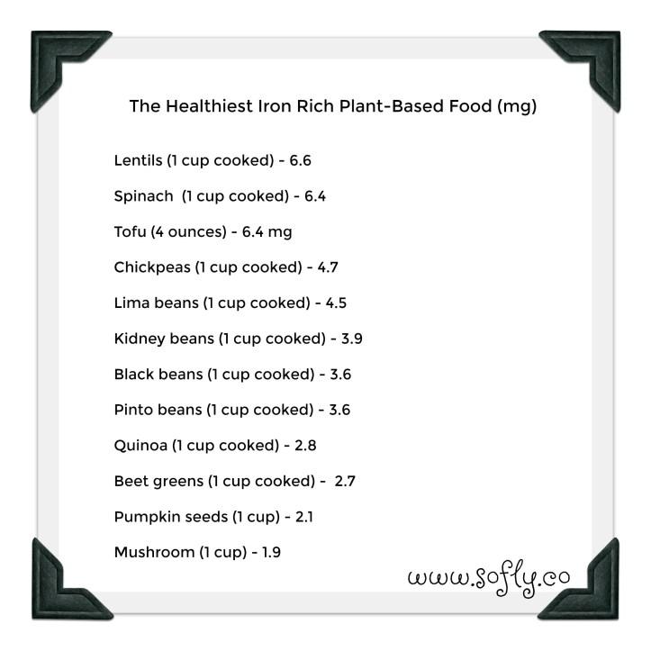 Plant Based Iron Foods