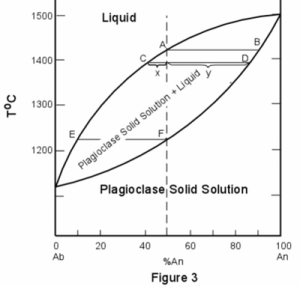 Multiponent phase diagrams  SoftMatter