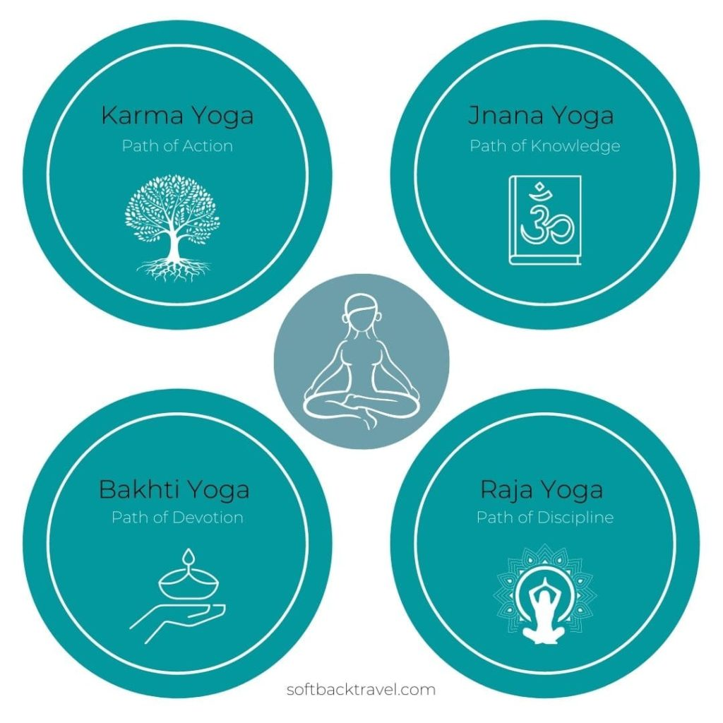4 Paths of Yoga