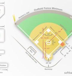 softball field dimensions [ 2560 x 1840 Pixel ]