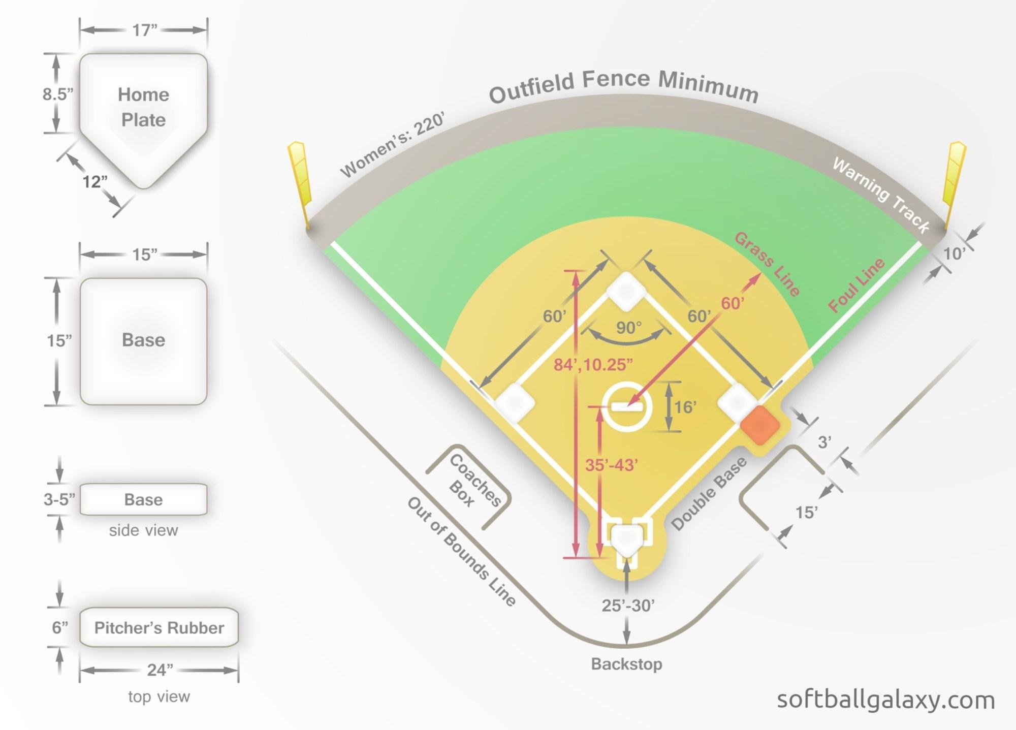 hight resolution of softball field dimensions