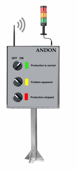 Andon Light