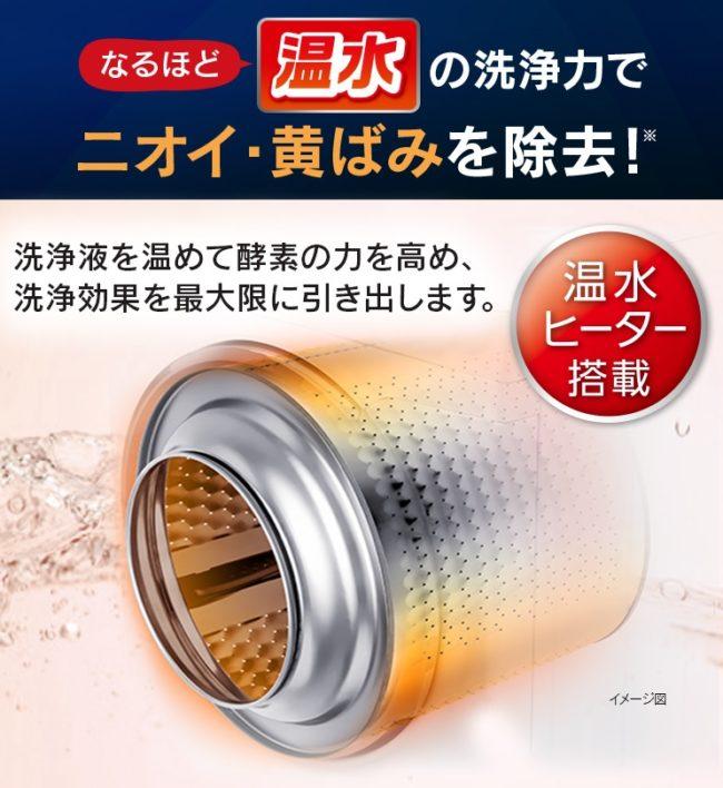 アイリスオーヤマのドラム式洗濯機(FL71-W/W)洗浄力