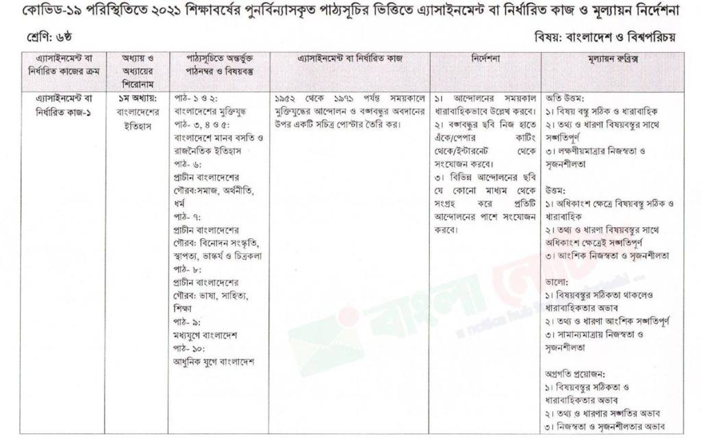 Class Six 2nd week Bangladesh and Global Studies Assignment 2021 JPG and PDF