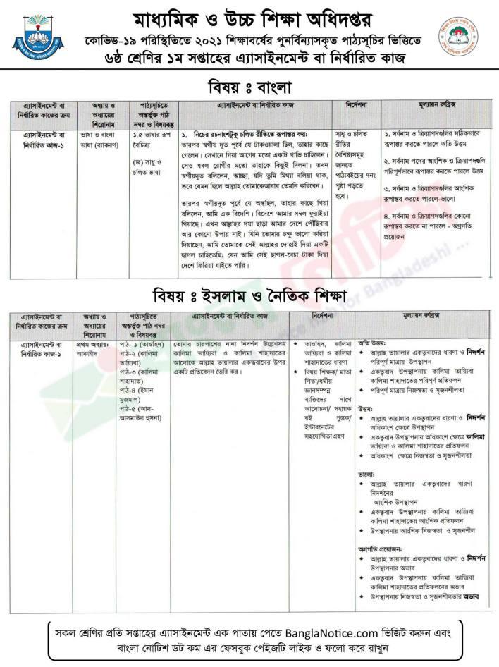 ৬ষ্ঠ শ্রেণি প্রথম এ্যাসাইনমেন্ট বাংলা ২য় পত্র, ৬ষ্ঠ শ্রেণি প্রথম এ্যাসাইনমেন্ট ইসলাম ও নৈতিক শিক্ষা, ষষ্ট শ্রেণি ১ম এস্যাইনমেন্ট হিন্দু ধর্ম ও নৈতিক শিক্ষা, Class Six 1st Assignment 2021, Class 6 First Assignment 2021, Class 6 Bangla 2nd Paper 1st Assignment 2021, Class 6 Islam & Moral Education 1st Assignment 2022, Class 6 Hindu and Mortal 1st Assignment 2023, Class 6 Buddha and Moral 1st Assignment 2024, Bangla Notice Assignment Class 6 2021, DSHE Assignment 2021 Class 6, Class Six 2021 First Week Assignment,