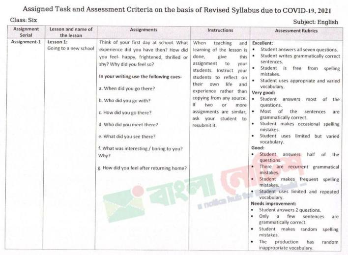 Class VI 3rd Week English Assignment Question 2021; Assignment Answer: Class Six 3rd Week My First Day at School