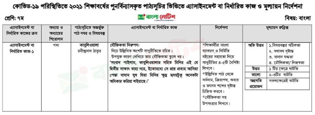 Class 7 Bangla Assignment Question