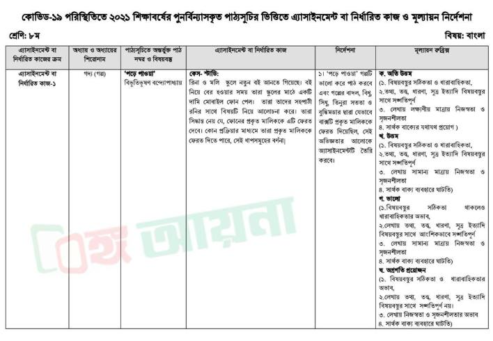 Class 8 Bangla 1st Assignment Question and Answer 2021