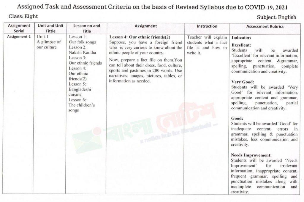 Class 8 Assignment English 2nd Week Question, English 2nd Week Question, Instruction & Assessment Criteria for class 8
