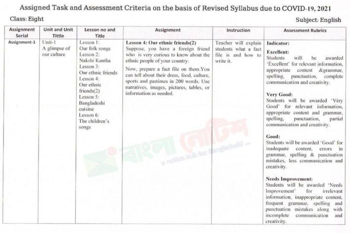 Class 8 Assignment English 2nd Week Question, English 2nd Week Question, Instruction & Assessment Criteria for class 8