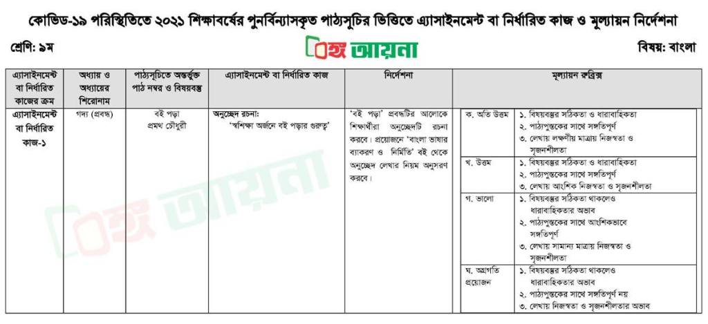 Class Nine Bangla 1st Week Assignment or Assigned Task-1, Class Nine Bangla 1st Assignment 2021, Bangla Class Nine Assignment, Class Nine Bangla Assignment, 2021 Class Nine Assignment Bangla, Class 9 Bangla Assignment Answers,