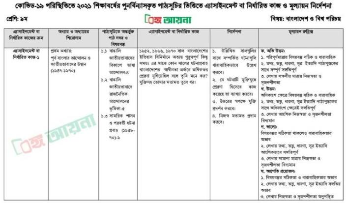 Class 9 Assignment Answer 1st Week Bangla, BGS and Science