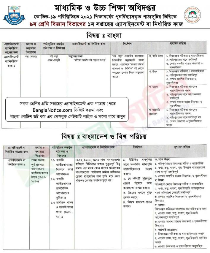 Class 9 First Assignment for Science Group (Bangla, and Bangladesh & Global Studies) of 2021