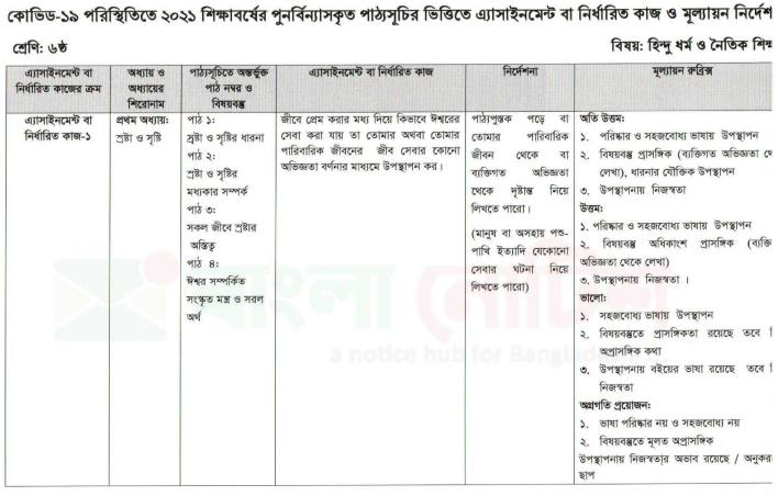 Hindu Dharma and Moral Education, 1st Week Assignment for Class Six in 2021