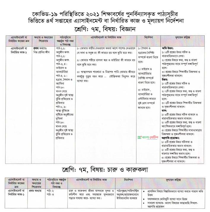4th Assignment question and answer for Class Seven 2021, Science (Biggan) for 4th Week of Class 7, Arts and Craft (Charu Karu) for 4th Week of Class 7