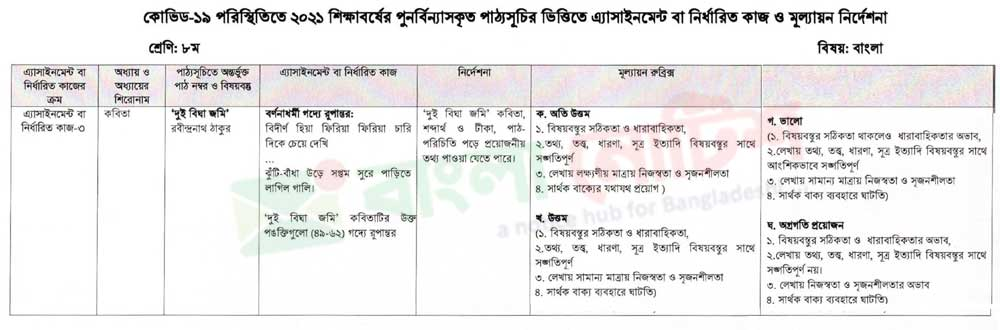 9th Week Assignment for class 8 Bangla