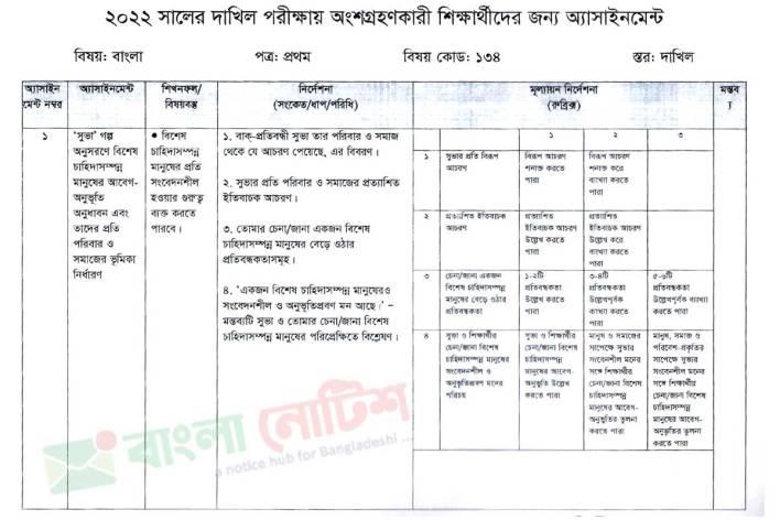 Madrasa Class 10 Assignment 2021 First Week Bangla