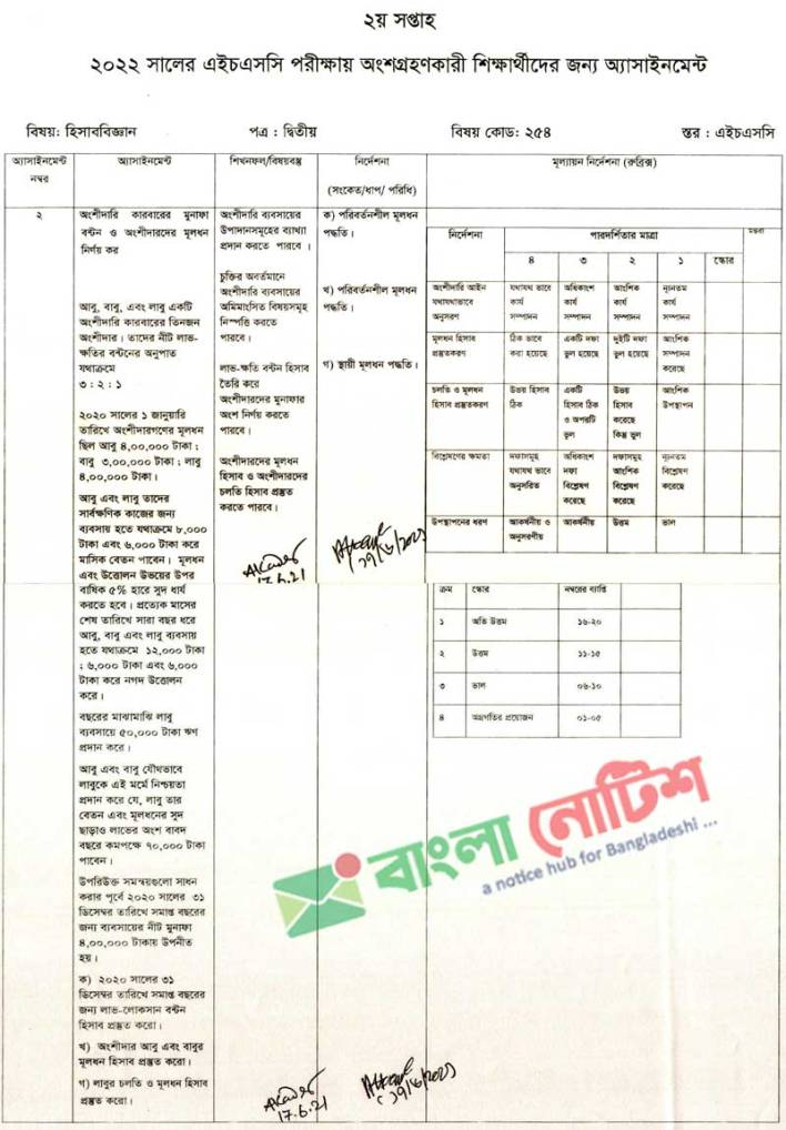 Class 12 Assignment 2nd Week Accounting 2nd Paper for HSC Examination 2022