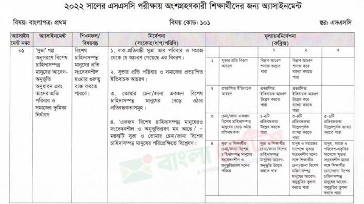 Class Ten 1st Week Assignment 2021 Bangla