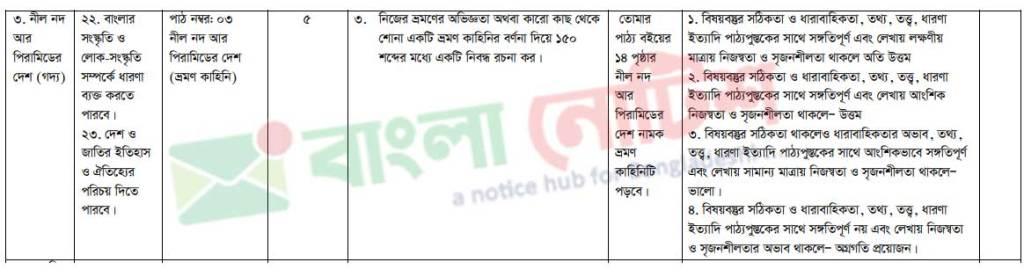 Class 6 Bangla Assignment Answer 9th Week