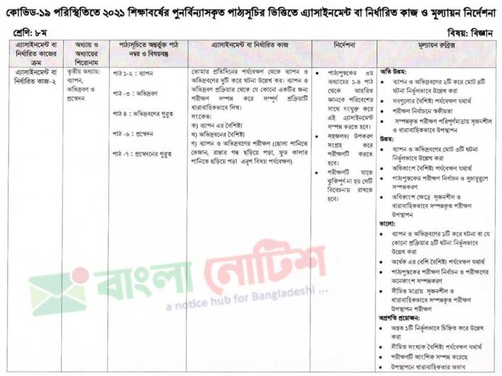 Class 8 Assignment Answer Science 2021 9th Week