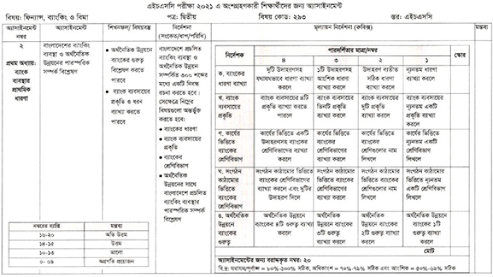 HSC Finance Banking And Insurance Assignment Answer 2021