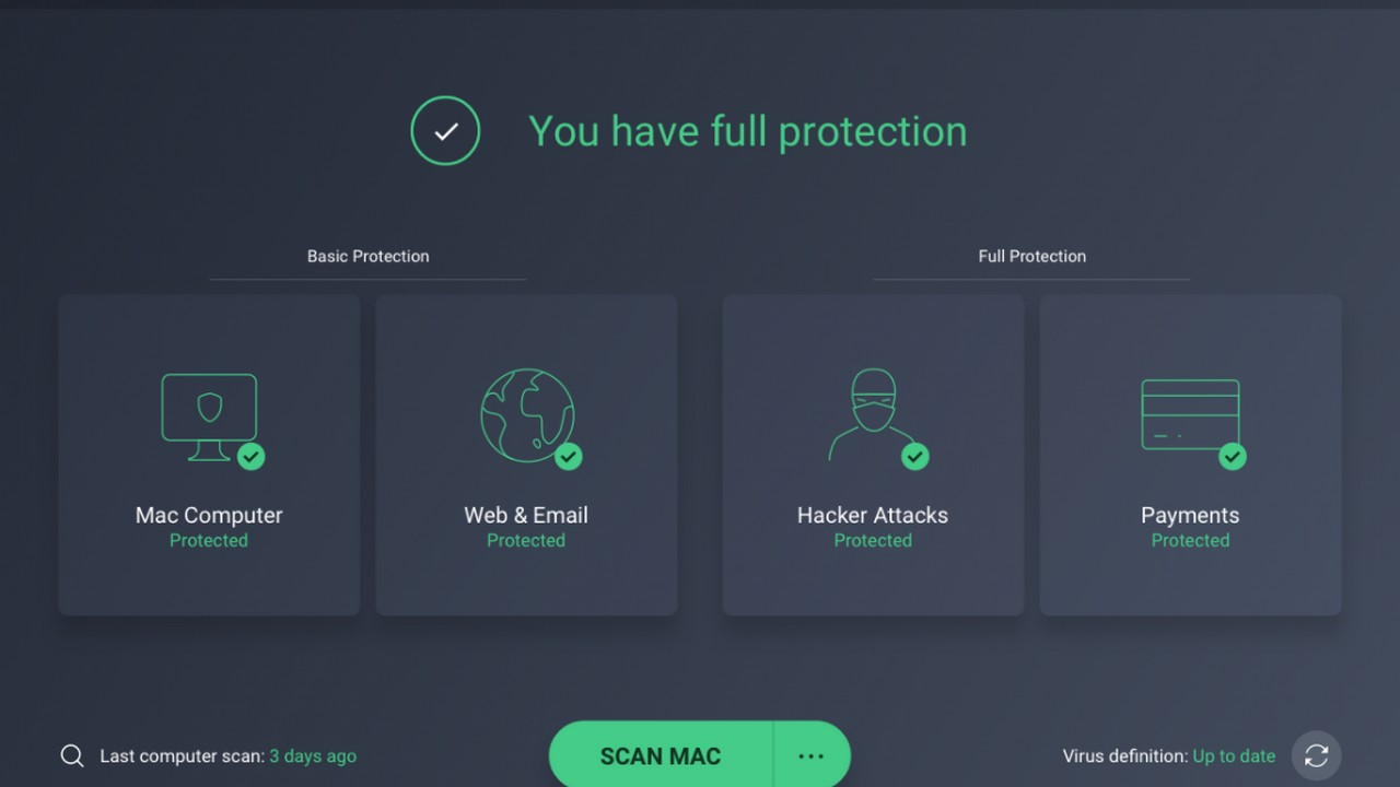 AVG Internet Security for Mac