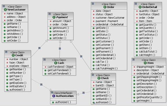 Download Free Rational Rose Software For Uml Diagrams Java